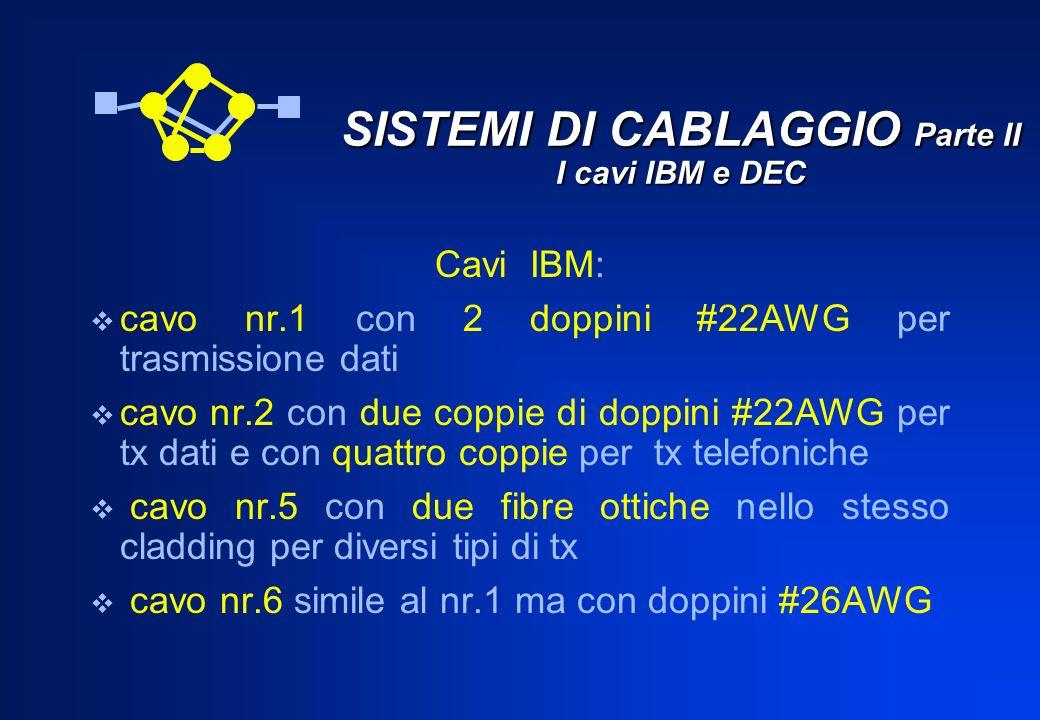 SISTEMI DI CABLAGGIO Parte II I cavi IBM e DEC
