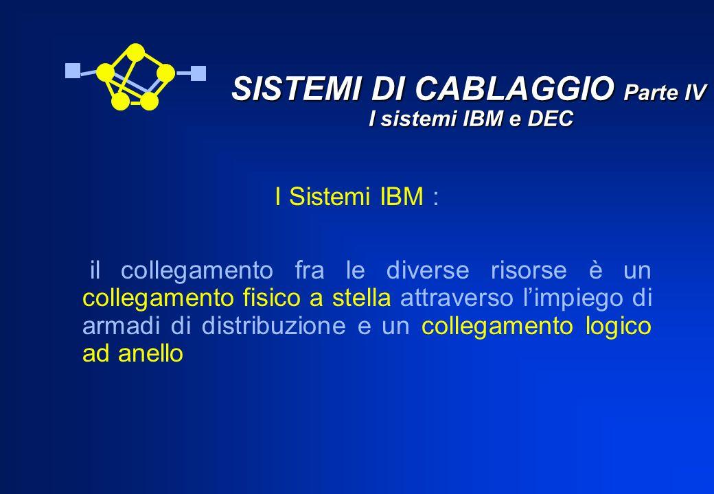 SISTEMI DI CABLAGGIO Parte IV I sistemi IBM e DEC