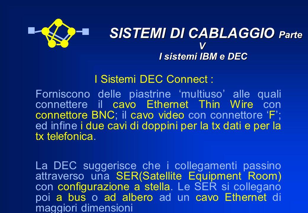 SISTEMI DI CABLAGGIO Parte V I sistemi IBM e DEC
