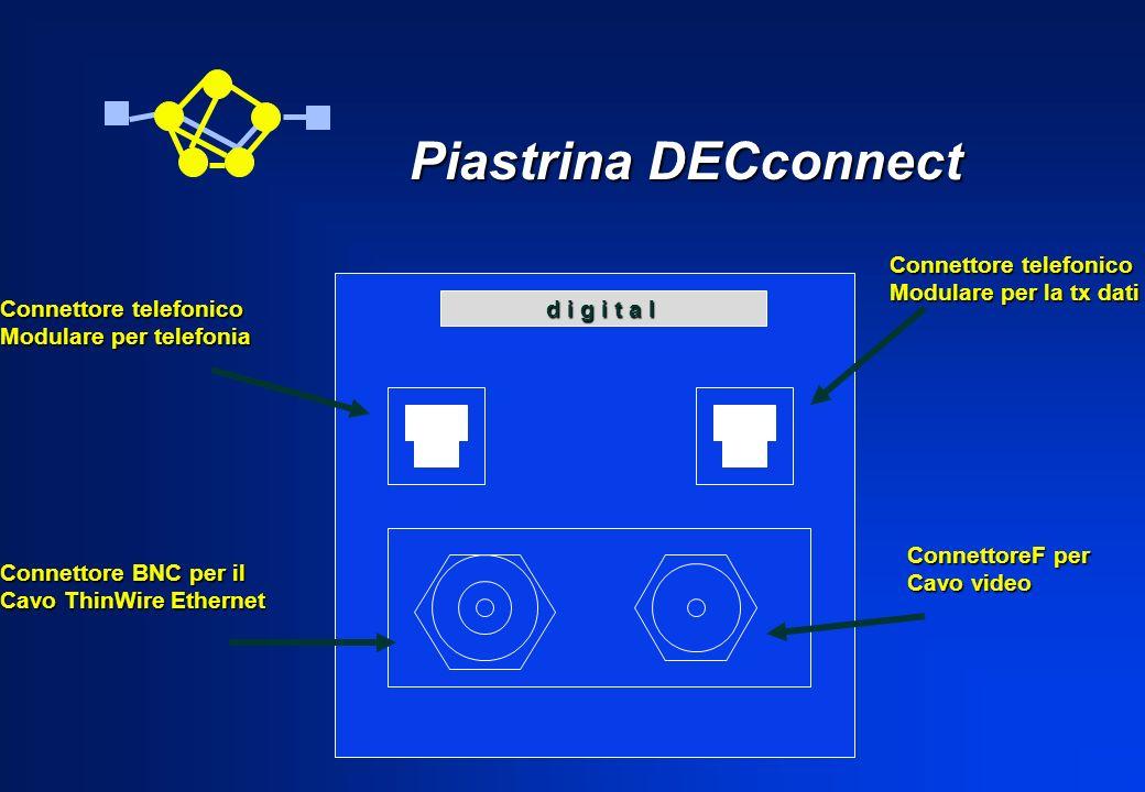 Piastrina DECconnect Connettore telefonico Modulare per la tx dati