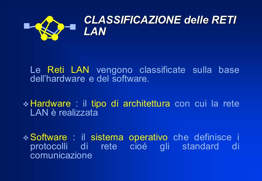 CLASSIFICAZIONE delle RETI LAN