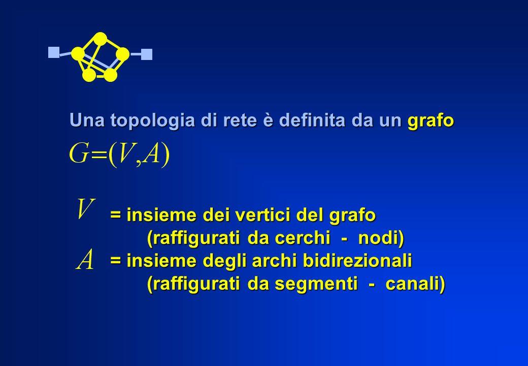Una topologia di rete è definita da un grafo