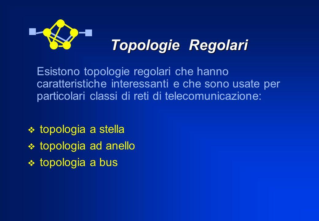 Topologie Regolari