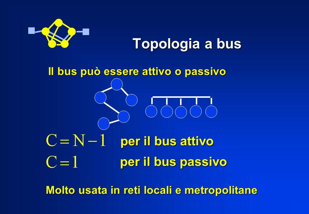 Topologia a bus per il bus attivo per il bus passivo