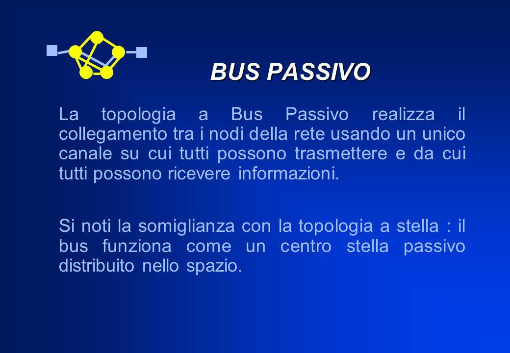 BUS PASSIVO