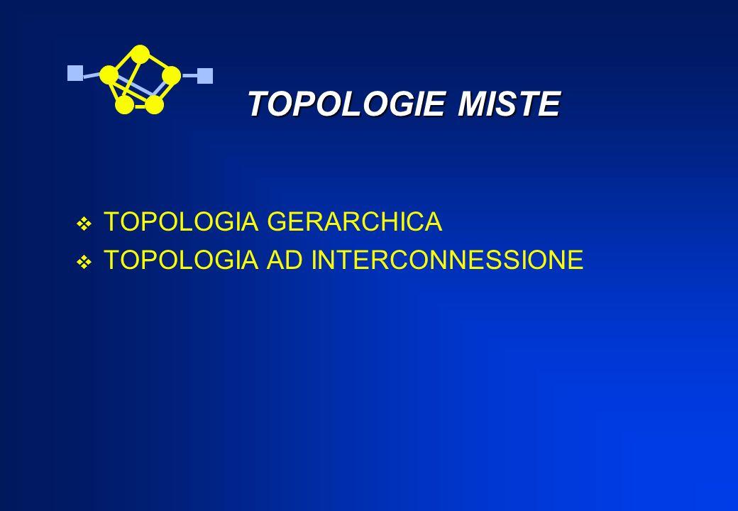 TOPOLOGIE MISTE TOPOLOGIA GERARCHICA TOPOLOGIA AD INTERCONNESSIONE