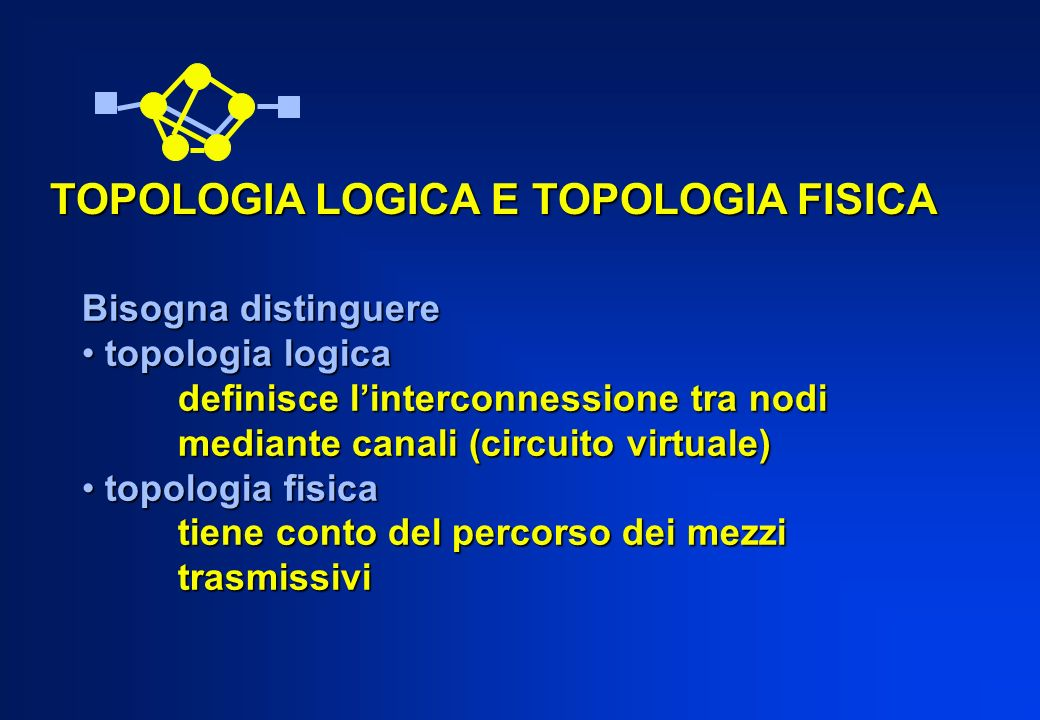 TOPOLOGIA LOGICA E TOPOLOGIA FISICA