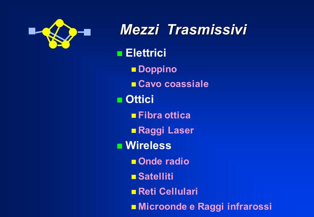Mezzi Trasmissivi Elettrici Ottici Wireless Doppino Cavo coassiale