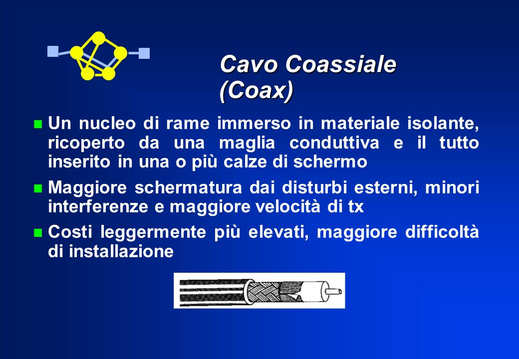 Cavo Coassiale (Coax)