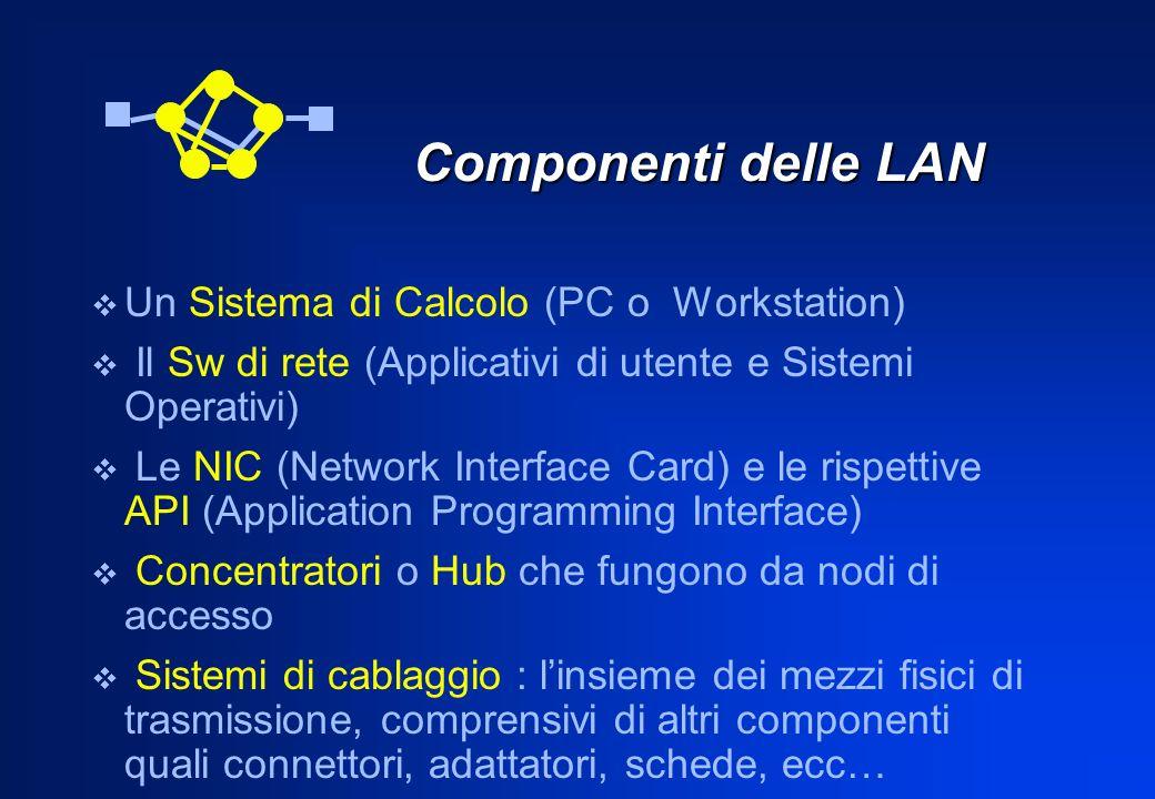 Componenti delle LAN Un Sistema di Calcolo (PC o Workstation)