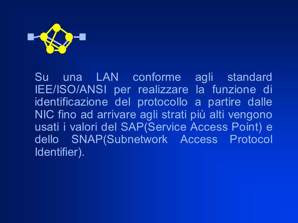 Su una LAN conforme agli standard IEE/ISO/ANSI per realizzare la funzione di identificazione del protocollo a partire dalle NIC fino ad arrivare agli strati più alti vengono usati i valori del SAP(Service Access Point) e dello SNAP(Subnetwork Access Protocol Identifier).