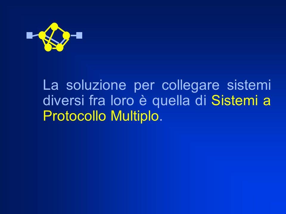 La soluzione per collegare sistemi diversi fra loro è quella di Sistemi a Protocollo Multiplo.