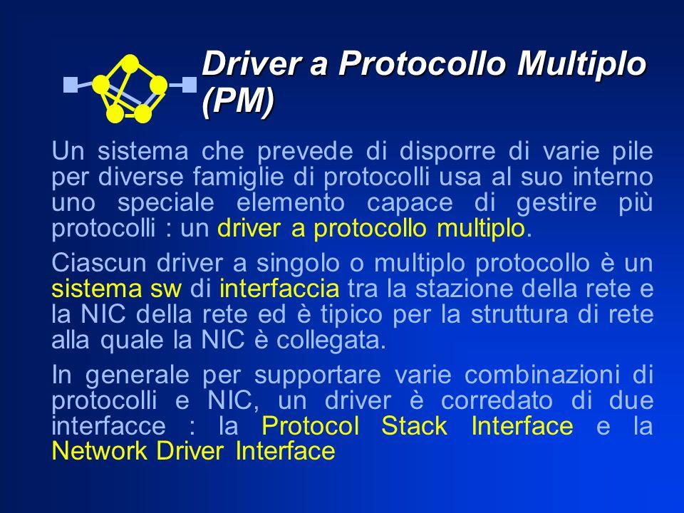 Driver a Protocollo Multiplo (PM)