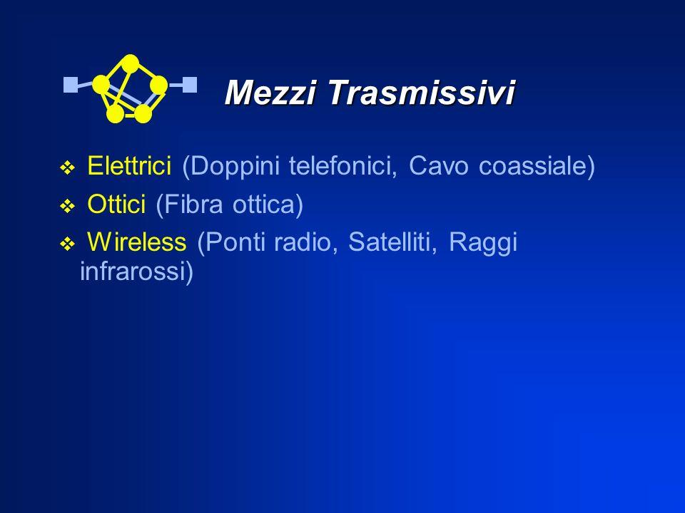 Mezzi Trasmissivi Elettrici (Doppini telefonici, Cavo coassiale)