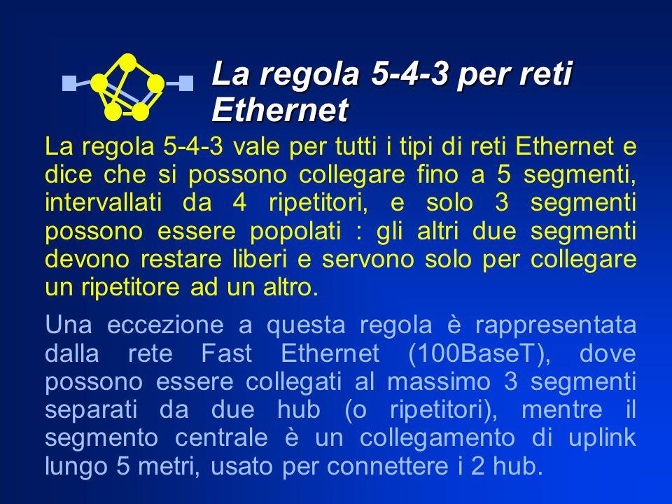 La regola 5-4-3 per reti Ethernet