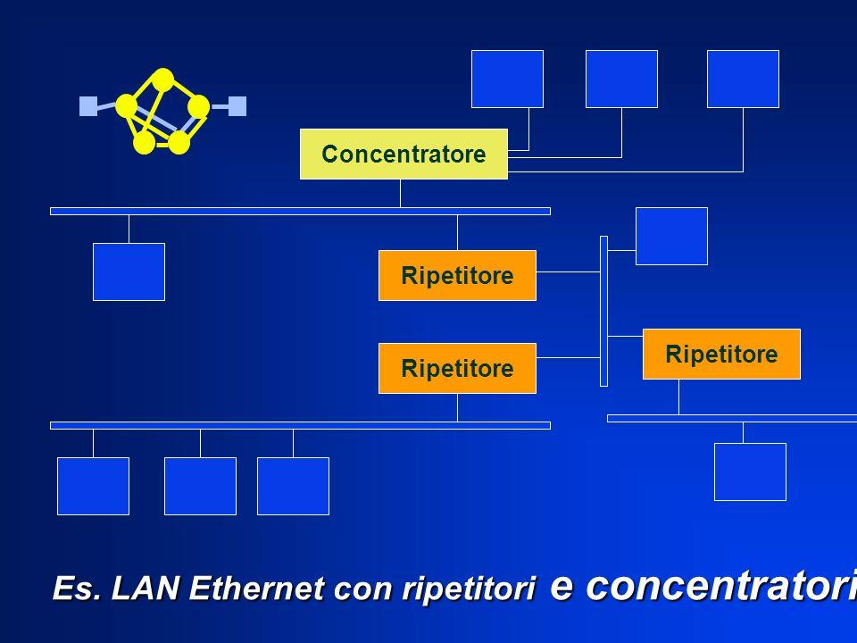 Es. LAN Ethernet con ripetitori e concentratori
