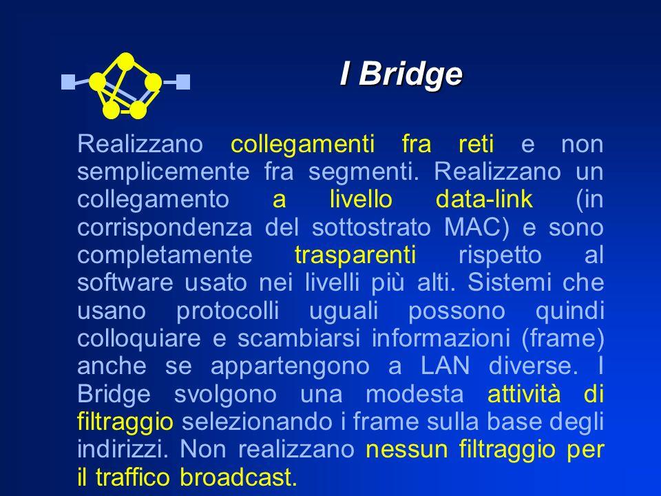 I Bridge