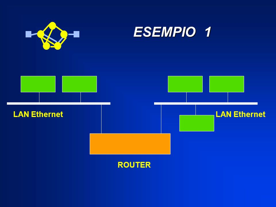 ESEMPIO 1 LAN Ethernet LAN Ethernet ROUTER