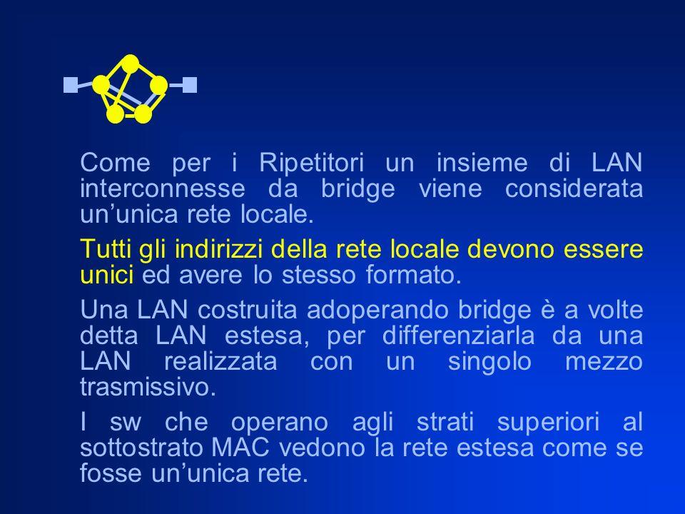 Come per i Ripetitori un insieme di LAN interconnesse da bridge viene considerata un'unica rete locale.