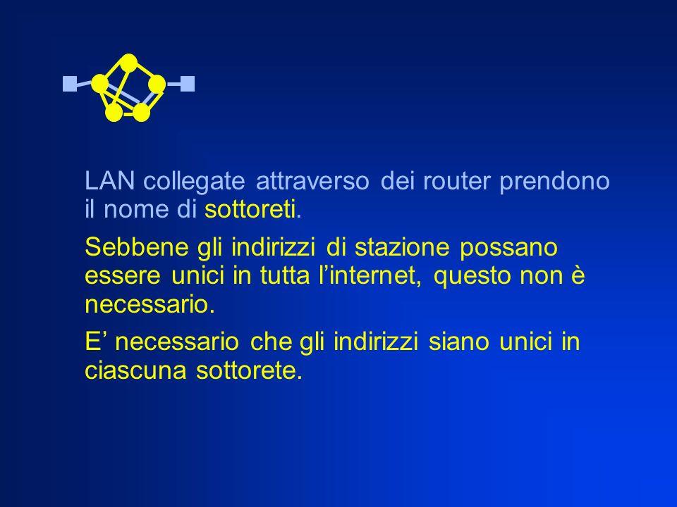 LAN collegate attraverso dei router prendono il nome di sottoreti.