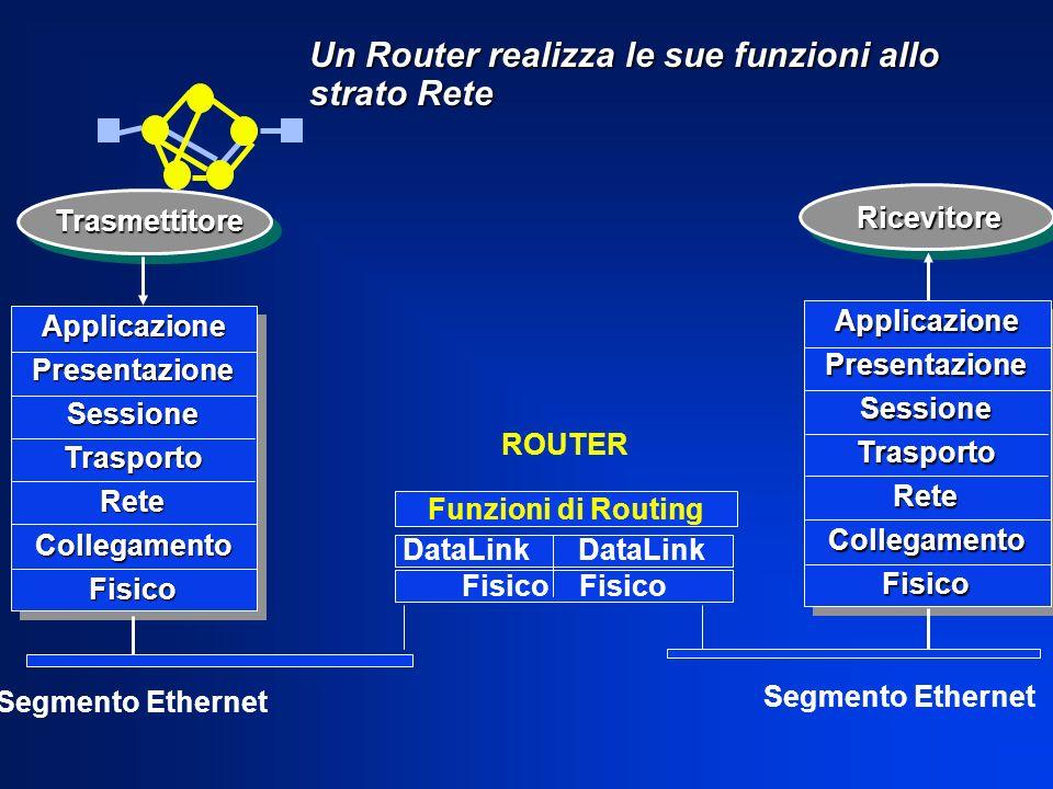 Un Router realizza le sue funzioni allo strato Rete