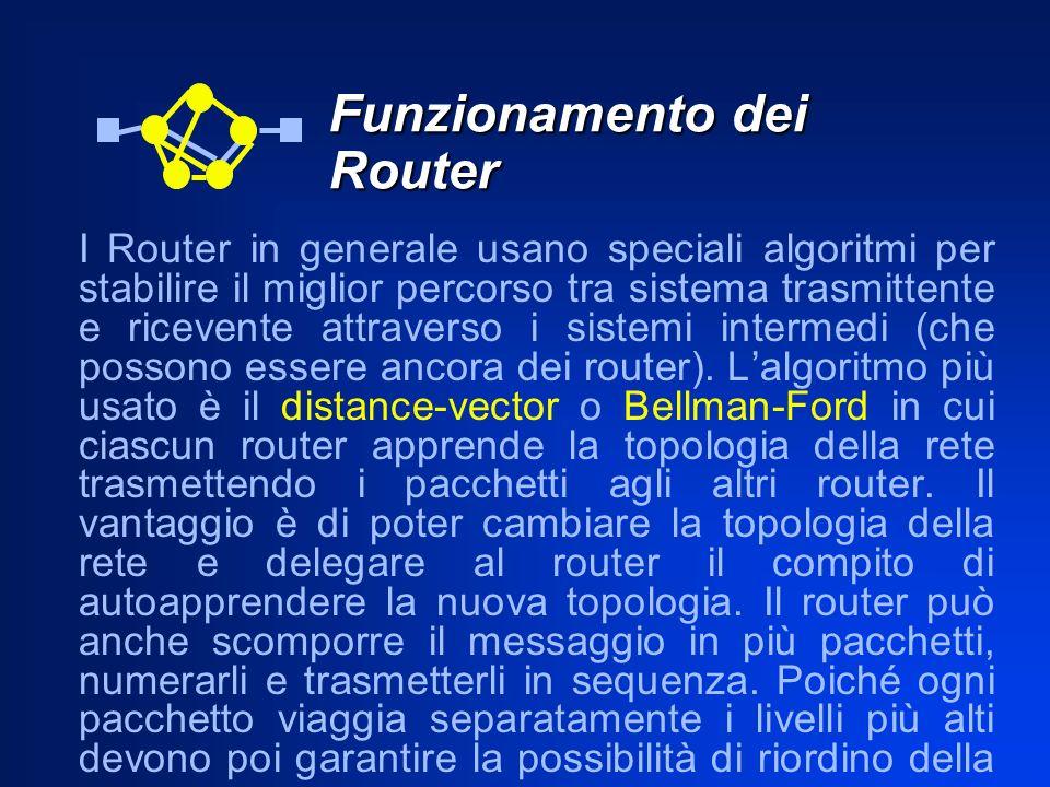 Funzionamento dei Router