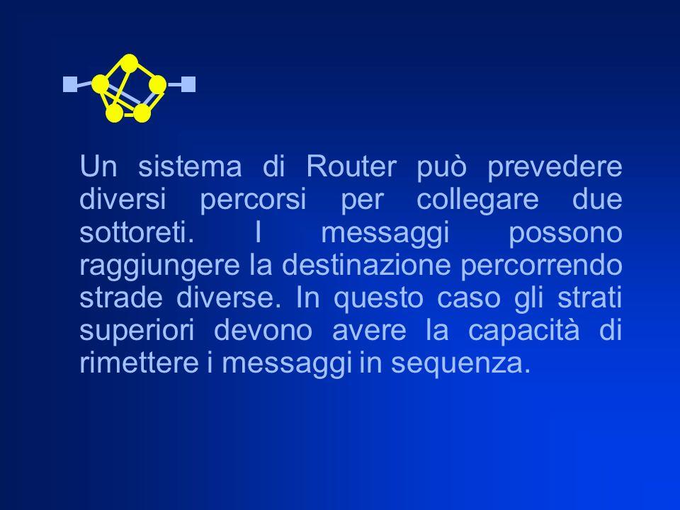Un sistema di Router può prevedere diversi percorsi per collegare due sottoreti.