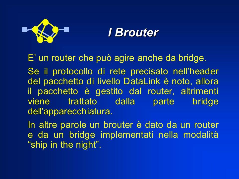 I Brouter E' un router che può agire anche da bridge.