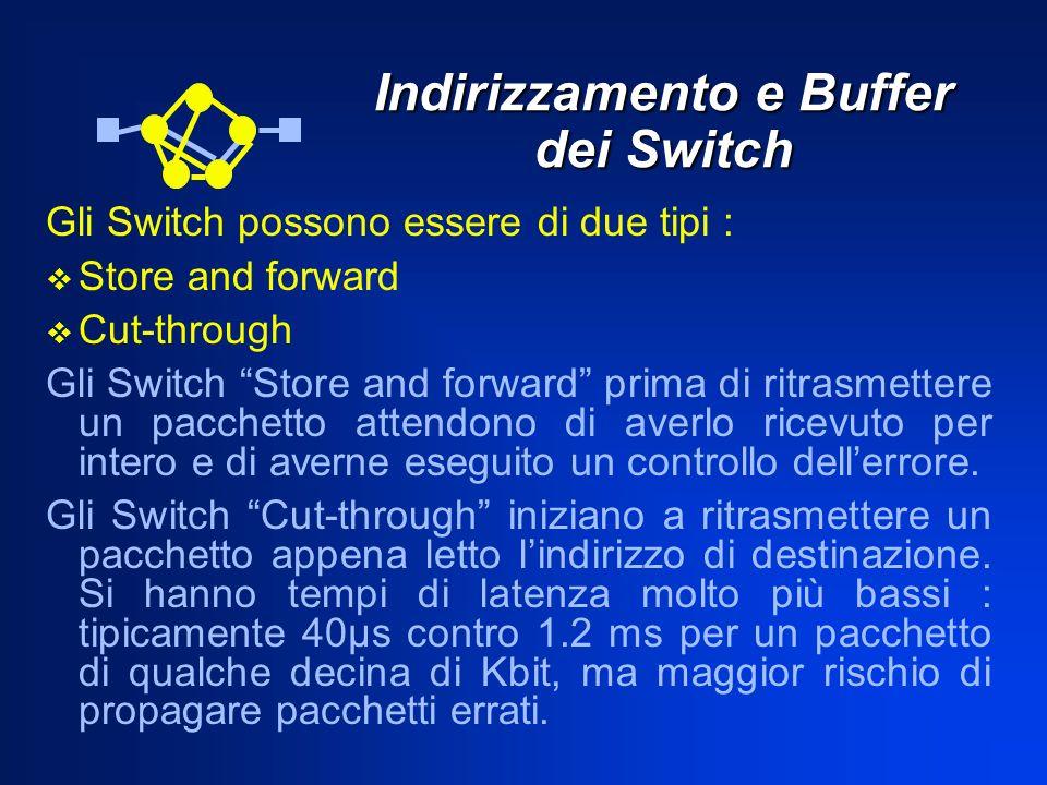 Indirizzamento e Buffer dei Switch