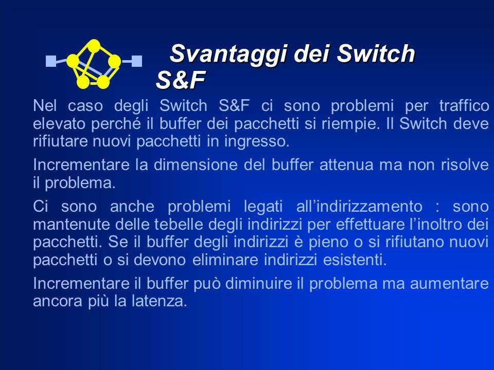 Svantaggi dei Switch S&F