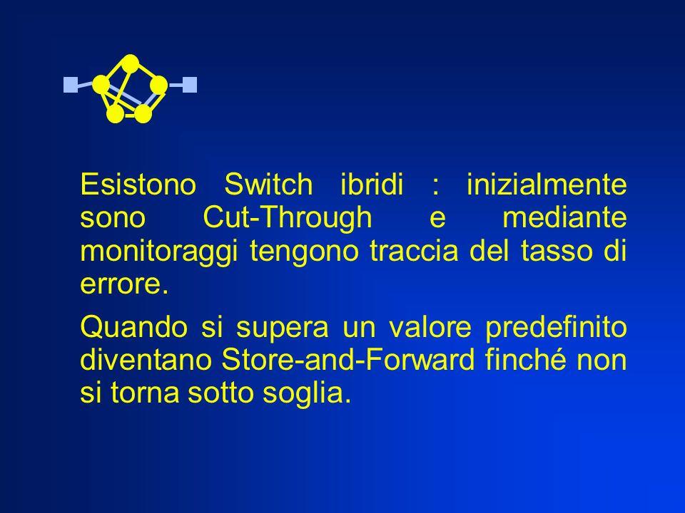 Esistono Switch ibridi : inizialmente sono Cut-Through e mediante monitoraggi tengono traccia del tasso di errore.