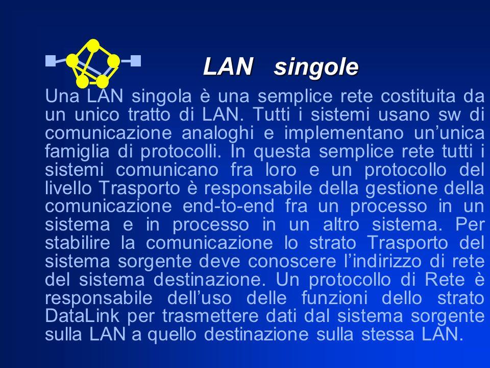 LAN singole