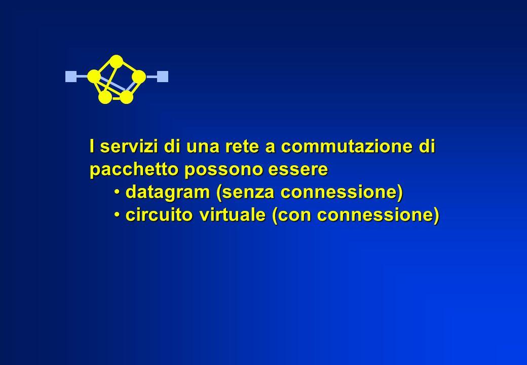 I servizi di una rete a commutazione di