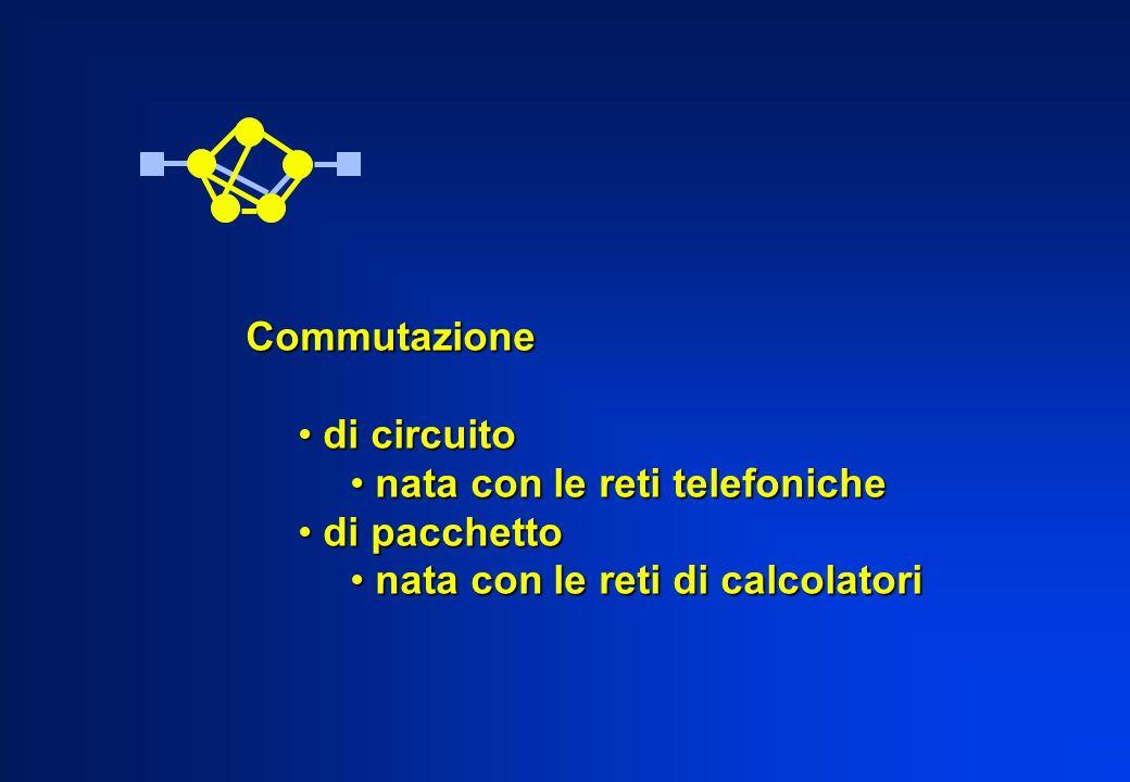 Commutazione di circuito nata con le reti telefoniche di pacchetto nata con le reti di calcolatori