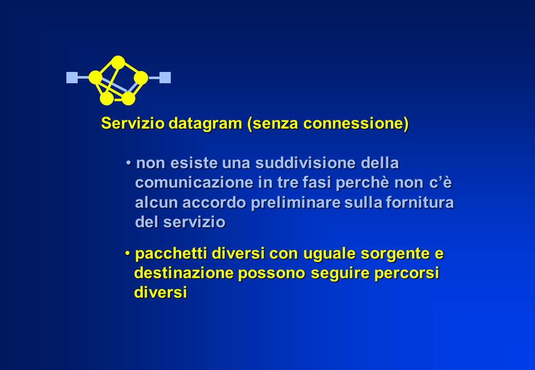 Servizio datagram (senza connessione)