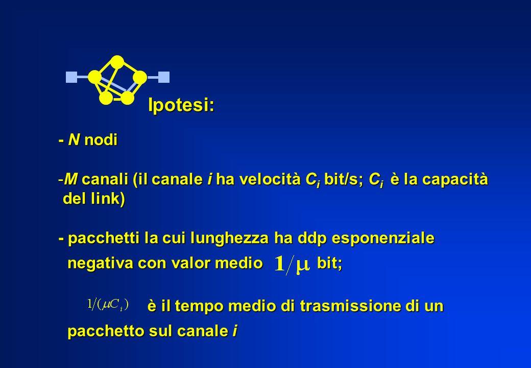 Ipotesi: - N nodi. M canali (il canale i ha velocità Ci bit/s; Ci è la capacità. del link) - pacchetti la cui lunghezza ha ddp esponenziale.