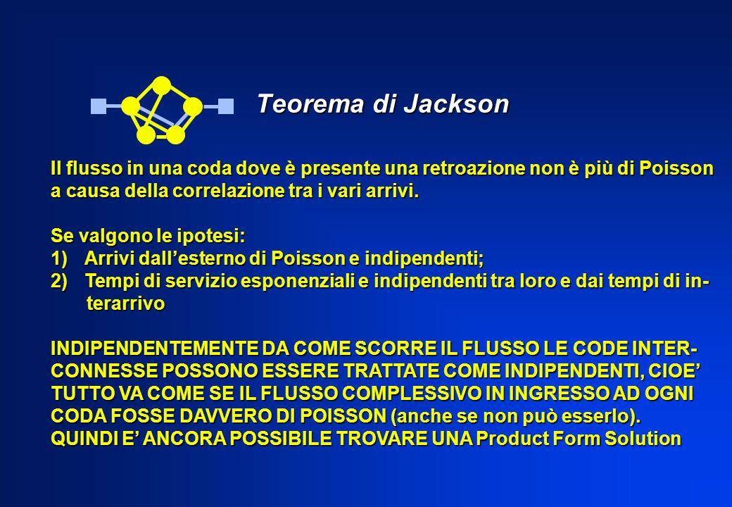 Teorema di Jackson Il flusso in una coda dove è presente una retroazione non è più di Poisson. a causa della correlazione tra i vari arrivi.