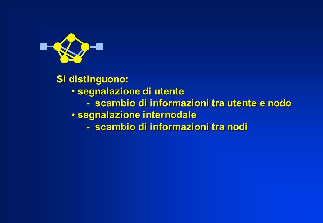 Si distinguono: segnalazione di utente. - scambio di informazioni tra utente e nodo. segnalazione internodale.