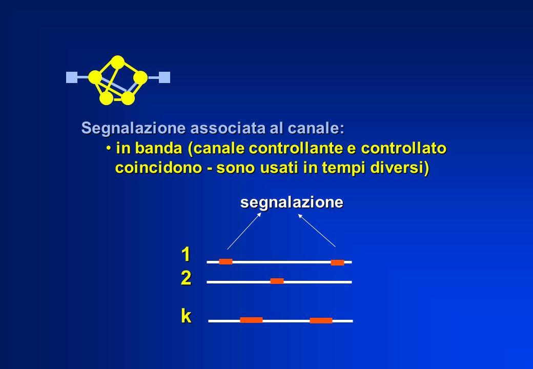 1 2 k Segnalazione associata al canale: