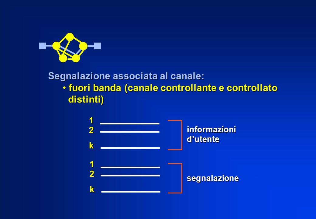 Segnalazione associata al canale:
