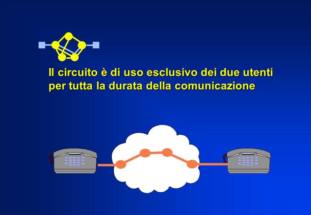 Il circuito è di uso esclusivo dei due utenti
