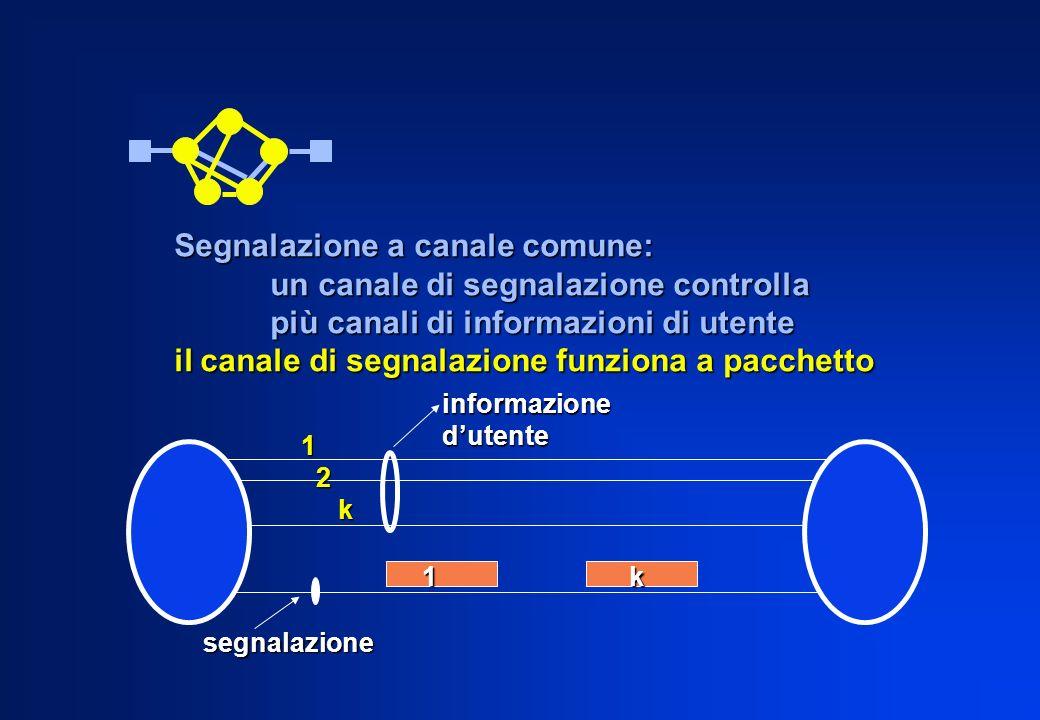 Segnalazione a canale comune: un canale di segnalazione controlla