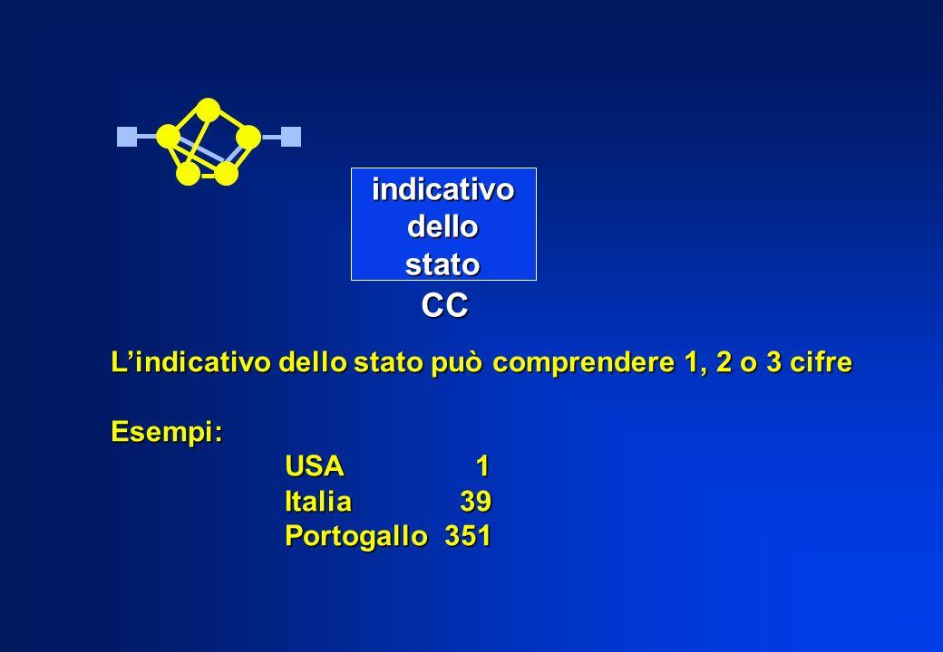 CC indicativo dello stato