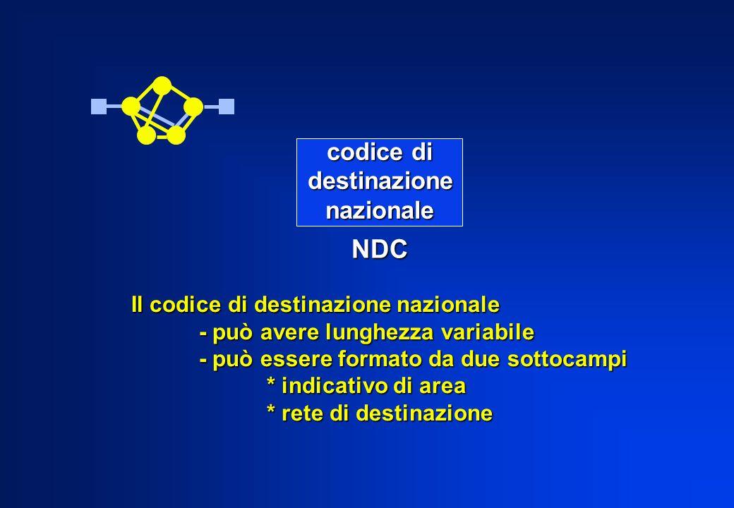 NDC codice di destinazione nazionale