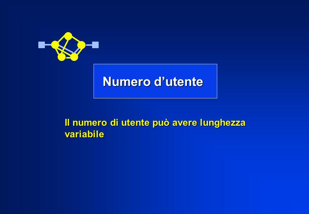 Numero d'utente Il numero di utente può avere lunghezza variabile
