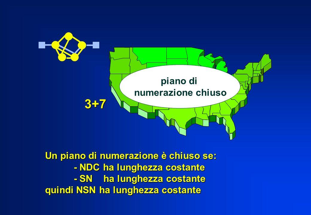3+7 piano di numerazione chiuso Un piano di numerazione è chiuso se: