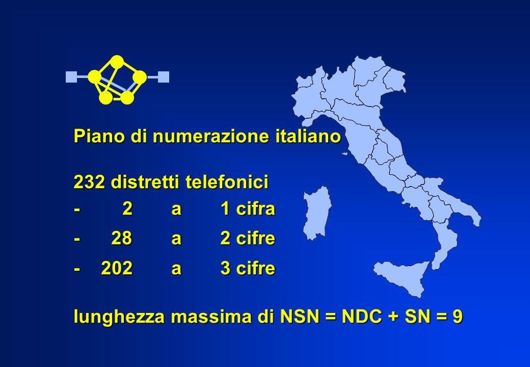 Piano di numerazione italiano