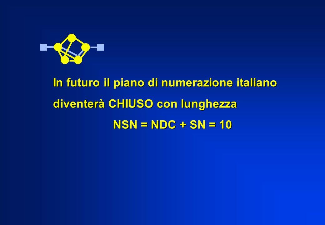 In futuro il piano di numerazione italiano