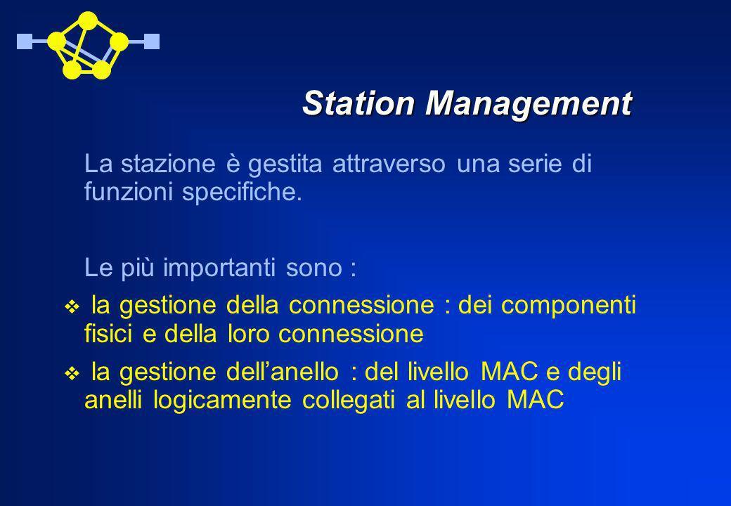 Station Management La stazione è gestita attraverso una serie di funzioni specifiche. Le più importanti sono :
