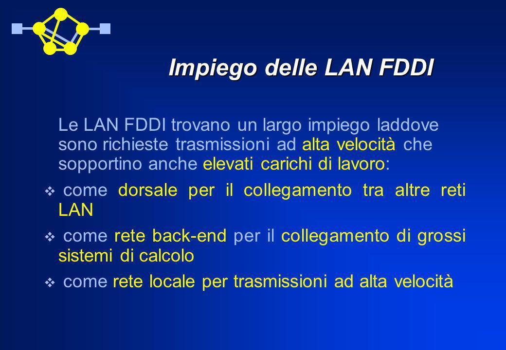 Impiego delle LAN FDDI